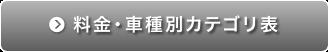 料金・車種別カテゴリー表